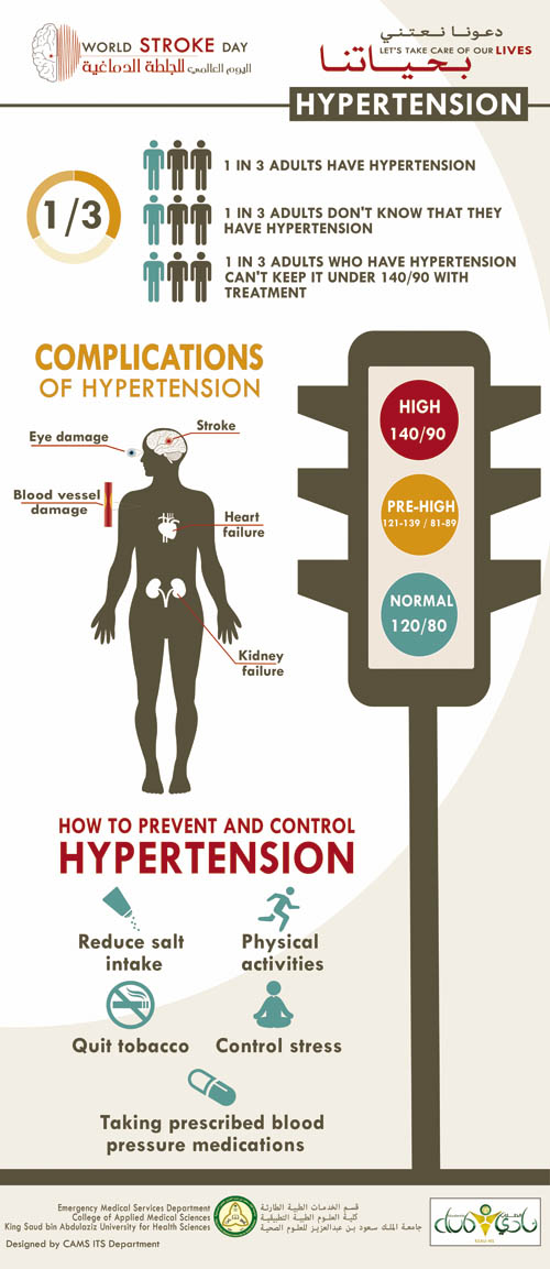 english-hypertension-roll up-small